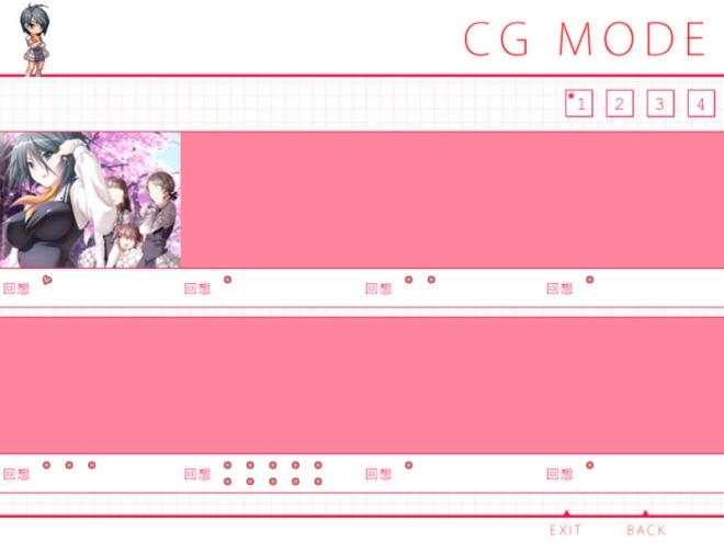 CG mode