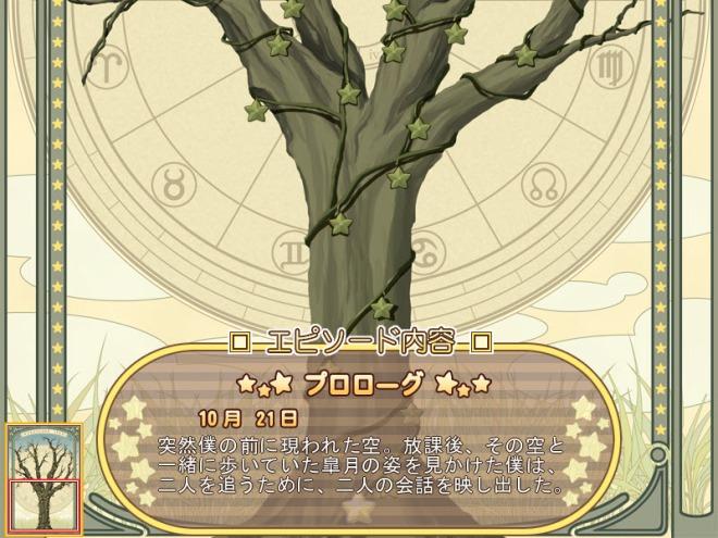 Horoscope Tree