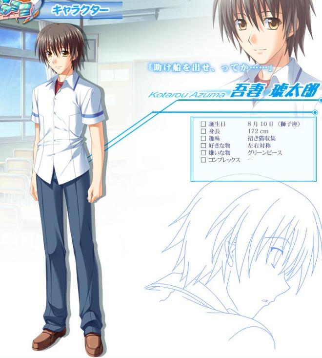 Kotarou
